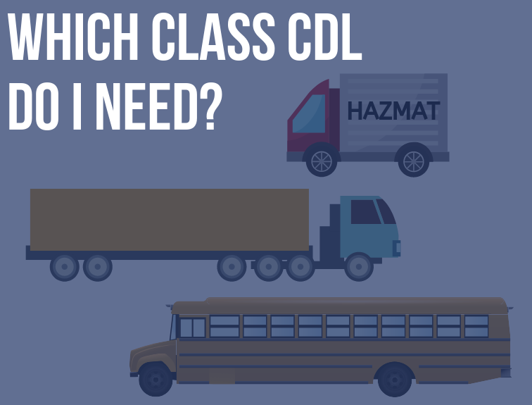 "Image of a school bus, big rig, and hazmat vehicle. Text overlay reads: ""Which class cdl do I need?"""